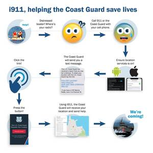 i911: Tapping Cellphone Location Data to Save Lives