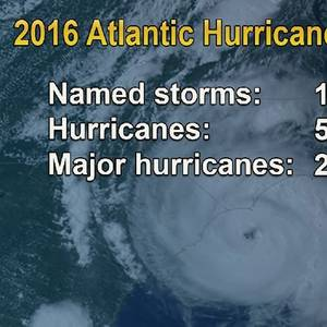 Atlantic Hurricane Season to be Stronger than Expected