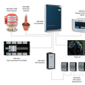 New VDR for Inland Shipping