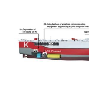 """ClassNK Grants Remote Survey Notation for """"K"""" Line's Car Carrier"""