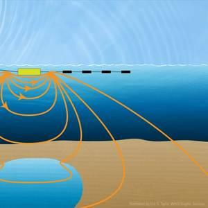 Fresh Water below the Seafloor?