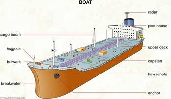 File boat2