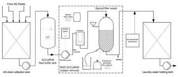 File Image courtesy RWO GmbH - Marine Water Technology