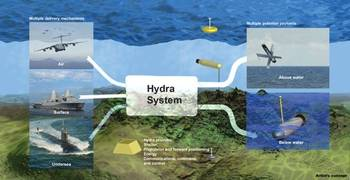 File Hydra System: Image courtesy of DARPA