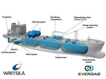 File Image courtesy of Wärtsilä