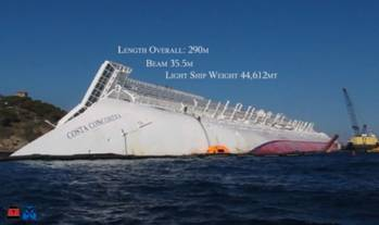 File Costa Concordia: Image courtesy of The Parbuckling Project