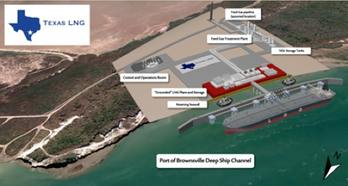 File Image courtesy of Texas LNG