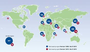 File Total ship losses by region: Image courtesy of Allianz