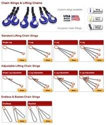 File Cargo slingsL Image credit US Cargo Control