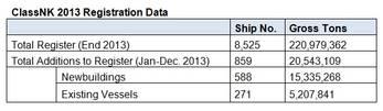 File Chart: ClassNK