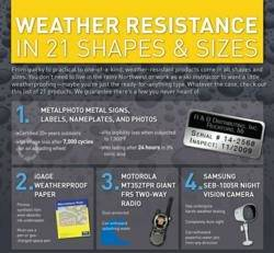 File List of Weather Resistant Products: Image credit Nap Tags