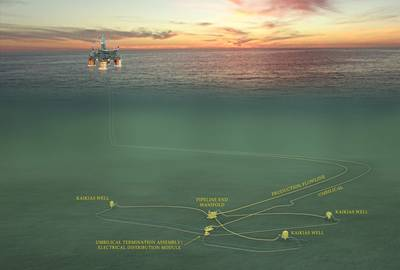 Kaikias subsea infrastructure (Image: Shell)