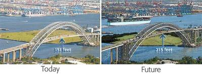 Bayone bridge modification: Image NY/NJ Port Authorities
