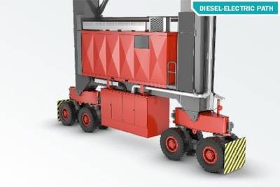 Fuel-saving RTG: Photo courtesy of Konecranes