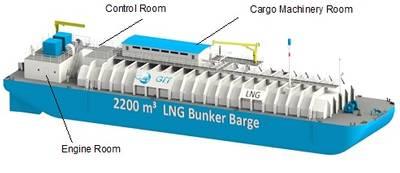 GTT NA's membrane LNG bunker barge (Image courtesy of GTT NA)