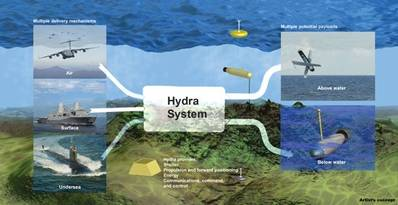 Hydra System: Image courtesy of DARPA