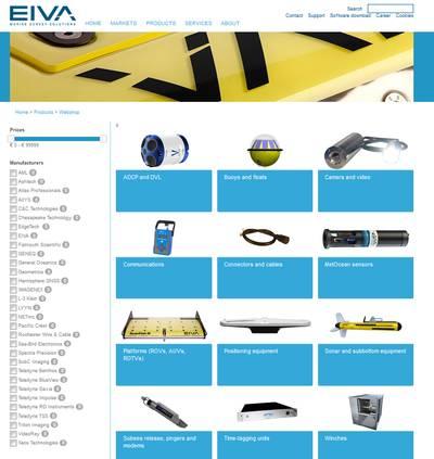 Image: EIVA
