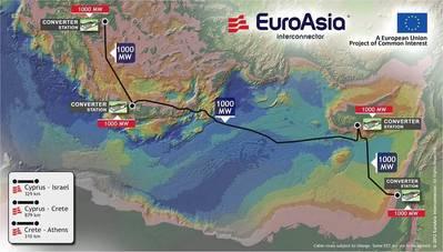 Image: EuroAsia Interconnector