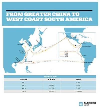 Image: Maersk Line