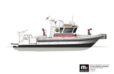 (Image: Moose Boats)