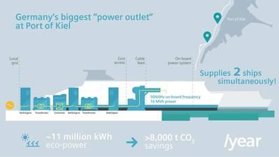 Image: Siemens