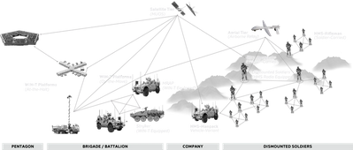 Image Soldiers' Network courtesy General Dynamics