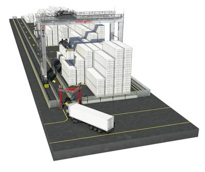 Konecranes' Automated RTG System