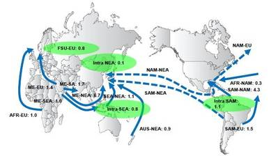 Methanol seaborne trades in 1H15 and future new routes (in million tonnes). Source: Drewry's Chemical Forecaster