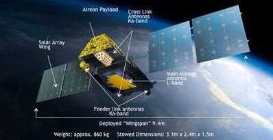 NEXT Satellite: Image courtesy of Iridium