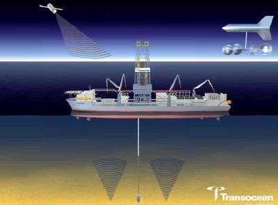 Discoverer Clear Leader: Rendering courtesy of Transocean