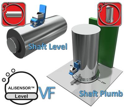 Shaft Plumb and Sharft Level