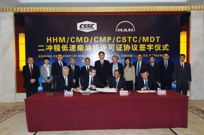 The group photo from the CSSC signing ceremony in Beijing (Photo courtesy of MAN Diesel & Turbo)