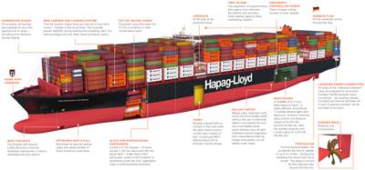 This is how the newbuildings will look like (Image: Hapag-Lloyd)