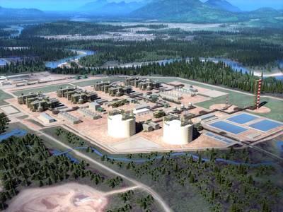 एलएनजी निर्यात सुविधा का प्रतिपादन (छवि: एलएनजी कनाडा)