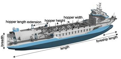 決定変数を注釈付きトレーラー吸入ホッパー浚渫船。画像:C-Job