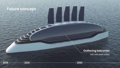 Vela, energia solar e energia da bateria: um design inovador para um navio de cruzeiro com emissões zero em fiorde. CRÉDITO: NCE Marítimo CleanTech