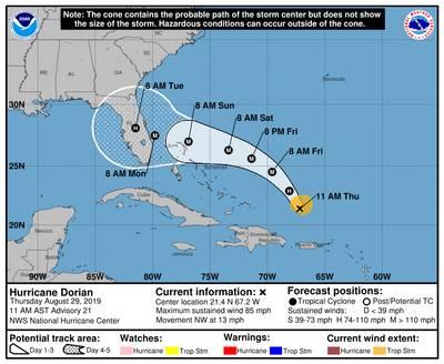 fonte: NOAA / Centro Nacional de Furacões