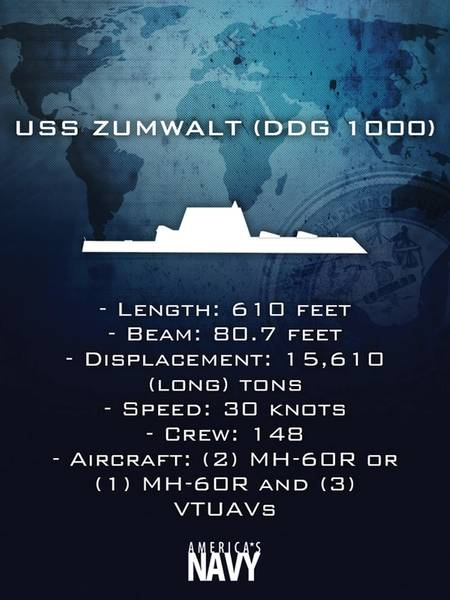 An informational graphic depicting USS Zumwalt (DDG 1000). (U.S. Navy graphic by Mass Communication Specialist 1st Class Arif Patani/Released)