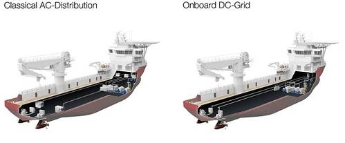 ABB Onboard DC-Grid