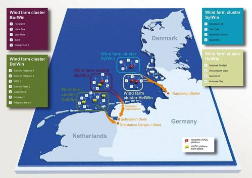 As part of its new energy policy, the Federal German government plans to expand the installed offshore wind capacity from its current 200 megawatts (MW) to ten gigawatts (GW) by 2020. Expansion of offshore grid connections and the power grids on land is also required for low-loss transport of the electricity onto land and distribution to urban centers throughout southern Germany. Siemens is constructing four offshore grid connections in the North Sea with a capacity of around three GW as part of