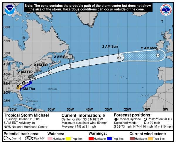 مسار العاصفة الأخيرة لمايكل. (CREDIT NHC)