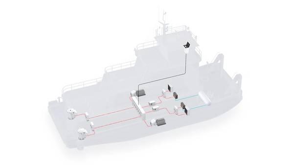 ईंधन सेल प्रणाली द्वारा संचालित एक पुश बोट का संकल्पना चित्र (चित्र: ABB)