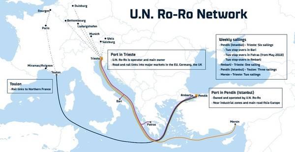 国連Ro-Roは、トルコとEUの間の5つの主要ルートを運営しています。Image courtesy DFDS