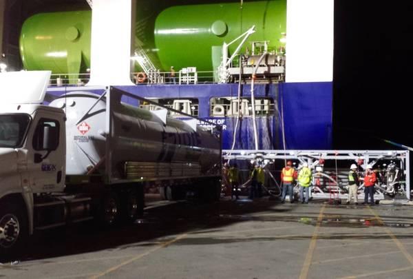 文件图片:TOTE新的液化天然气燃料船接收(LNG)燃料舱。信用:托特