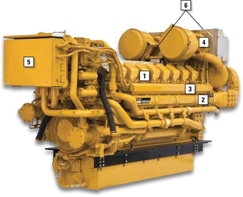 Care Diesel Tankstellen Deutschland