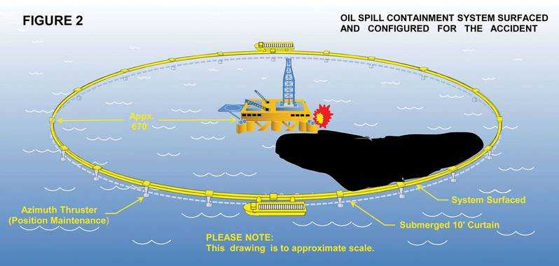 New Concept Eliminating Crude Oil Spill Spread