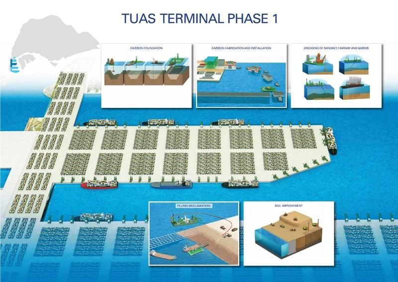 Singapore s mega terminal construction kicks off for Caisson maritime