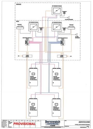 Typical ServoCore merchant ship configuration (Image: Servowatch)