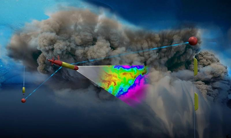 An artist's depiction of LRAUV under sea ice. Using photo-chemical sensors, the robot scans the density of a billowing cloud of oil coming from an ocean floor well. The red and yellow objects are parts of a communication system consisting of antennas suspended under ice from a buoy installed on top of the ice.  Graphic by ADAC.