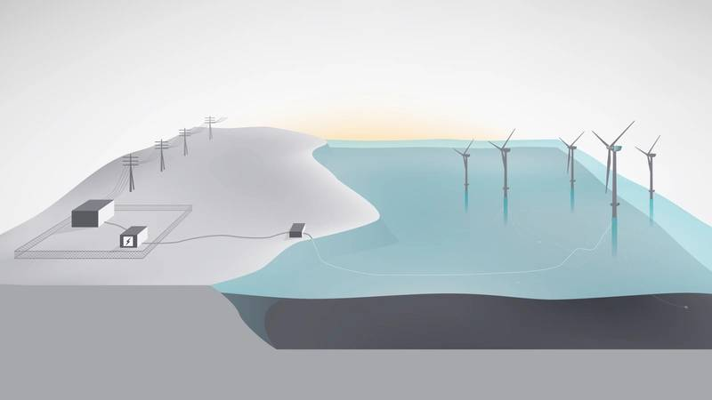 Batwind illustration courtesy Statoil